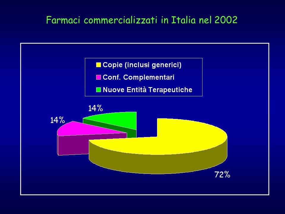 Farmaci commercializzati in Italia nel 2002