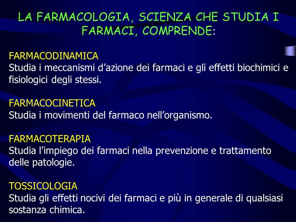 LA FARMACOLOGIA, SCIENZA CHE STUDIA I FARMACI, COMPRENDE : FARMACODINAMICA Studia i meccanismi dazione dei farmaci e gli effetti biochimici e fisiologici degli stessi.