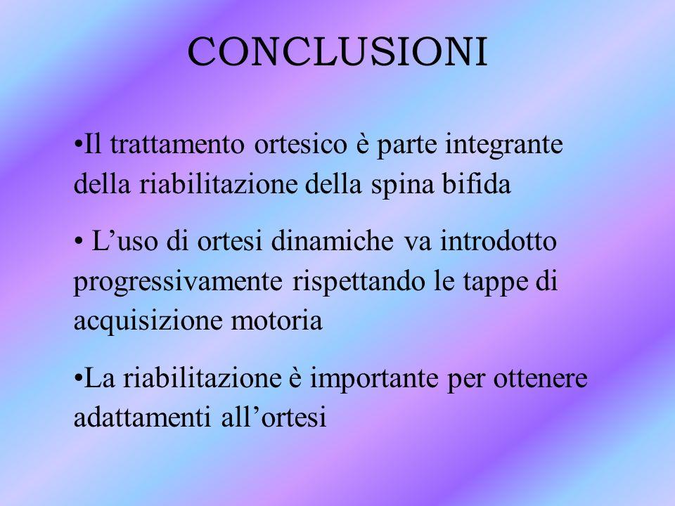 CONCLUSIONI Il trattamento ortesico è parte integrante della riabilitazione della spina bifida Luso di ortesi dinamiche va introdotto progressivamente