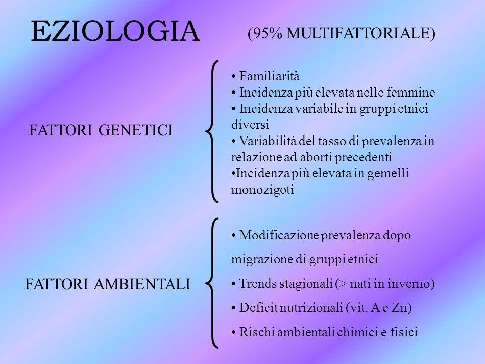 EZIOLOGIA (95% MULTIFATTORIALE) FATTORI GENETICI Familiarità Incidenza più elevata nelle femmine Incidenza variabile in gruppi etnici diversi Variabil