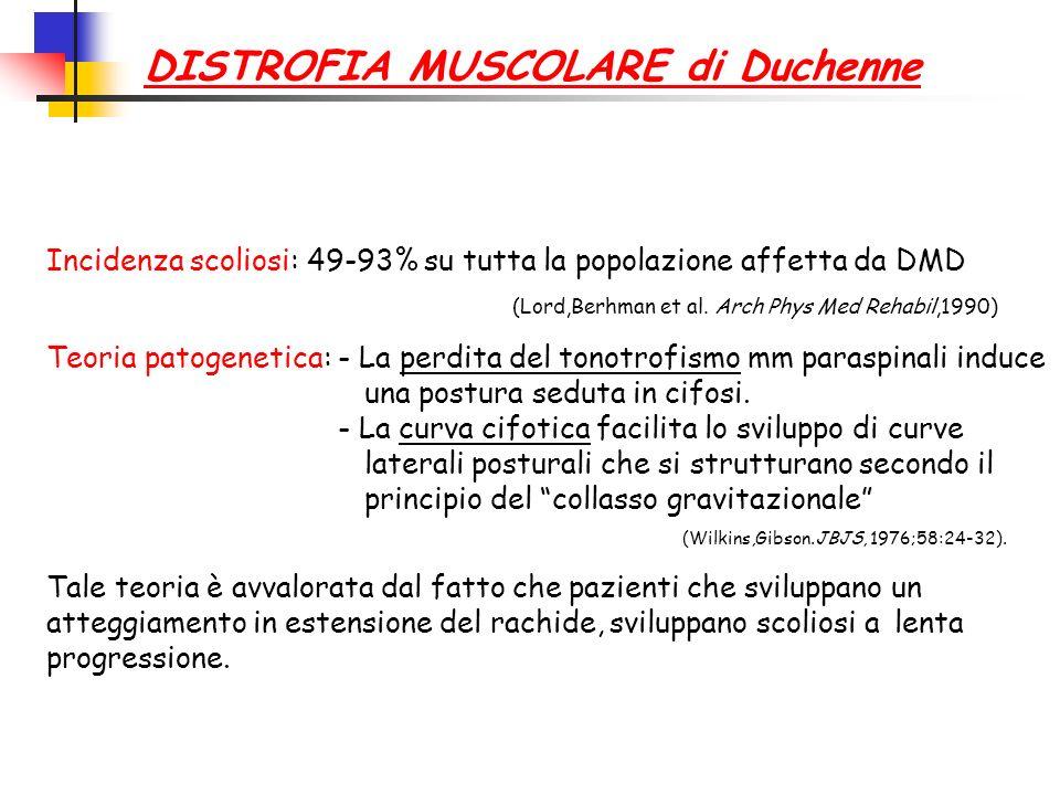DISTROFIA MUSCOLARE di Duchenne Incidenza scoliosi: 49-93% su tutta la popolazione affetta da DMD (Lord,Berhman et al. Arch Phys Med Rehabil,1990) Teo