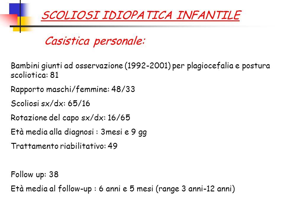 Bambini giunti ad osservazione (1992-2001) per plagiocefalia e postura scoliotica: 81 Rapporto maschi/femmine: 48/33 Scoliosi sx/dx: 65/16 Rotazione d