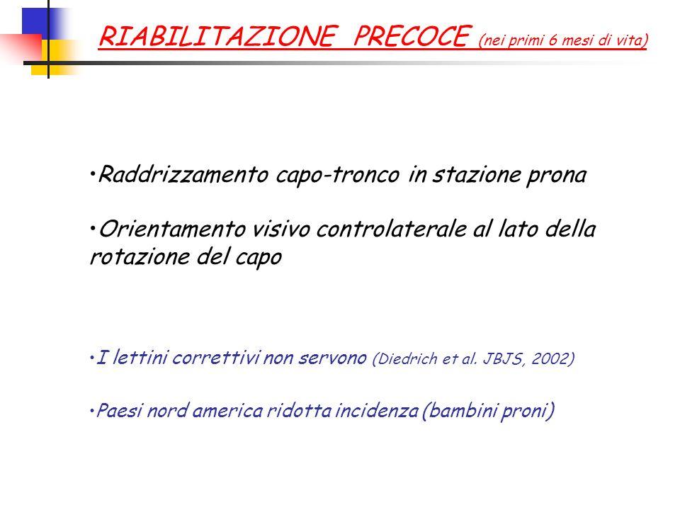 Raddrizzamento capo-tronco in stazione prona Orientamento visivo controlaterale al lato della rotazione del capo I lettini correttivi non servono (Die