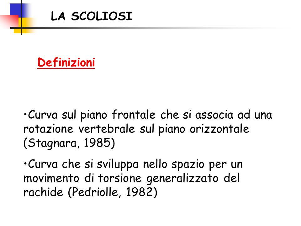 LA SCOLIOSI Definizioni Curva sul piano frontale che si associa ad una rotazione vertebrale sul piano orizzontale (Stagnara, 1985) Curva che si svilup