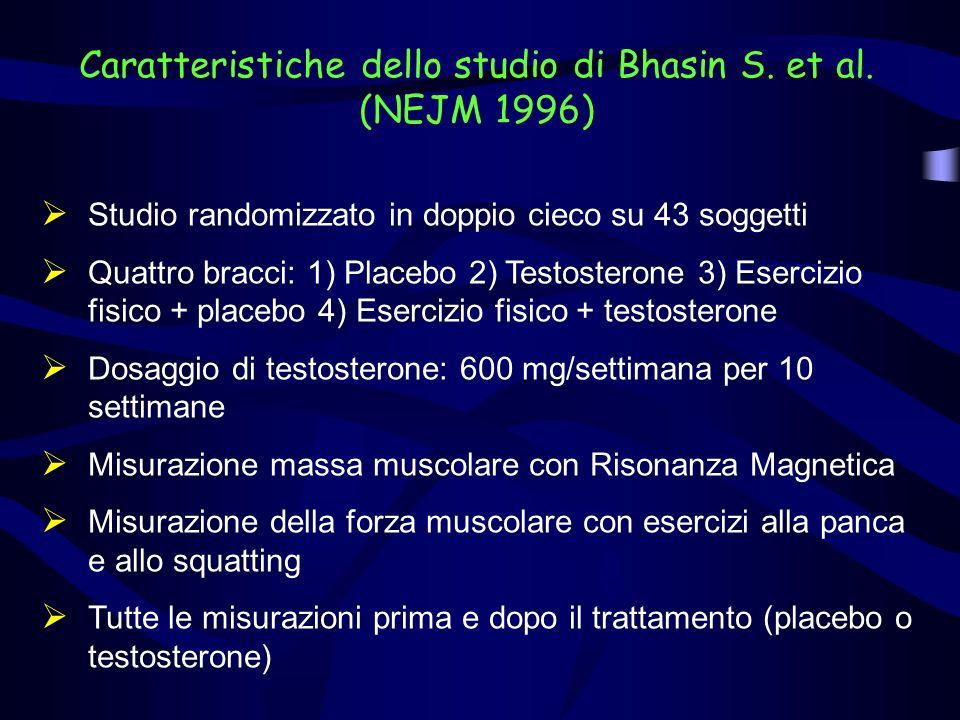 Studio randomizzato in doppio cieco su 43 soggetti Quattro bracci: 1) Placebo 2) Testosterone 3) Esercizio fisico + placebo 4) Esercizio fisico + test