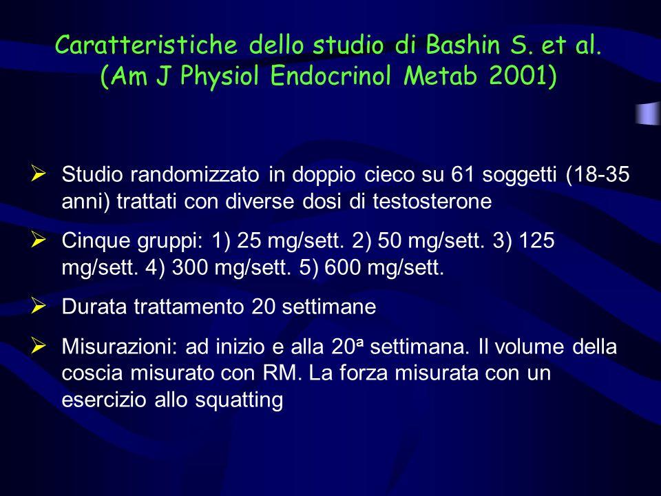 Caratteristiche dello studio di Bashin S. et al. (Am J Physiol Endocrinol Metab 2001) Studio randomizzato in doppio cieco su 61 soggetti (18-35 anni)