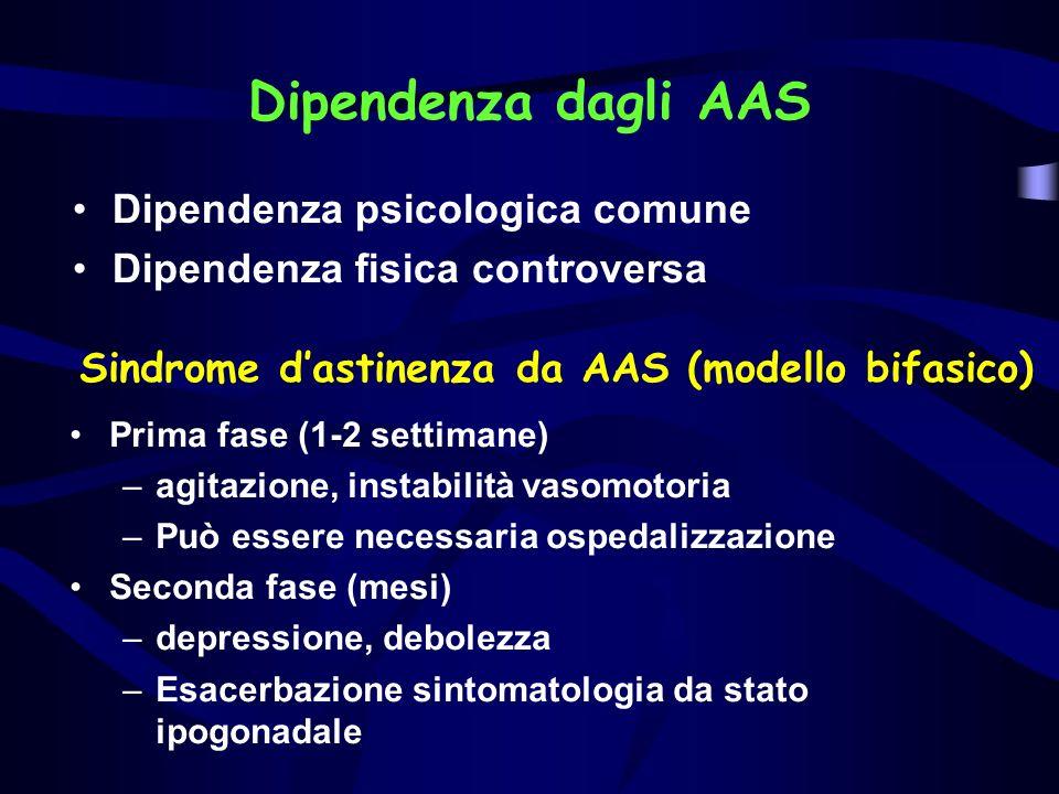 Dipendenza dagli AAS Dipendenza psicologica comune Dipendenza fisica controversa Prima fase (1-2 settimane) –agitazione, instabilità vasomotoria –Può