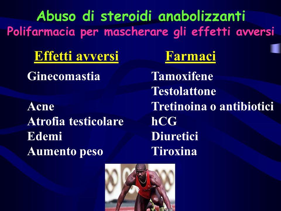 Abuso di steroidi anabolizzanti Polifarmacia per mascherare gli effetti avversi Effetti avversiFarmaci Ginecomastia Acne Atrofia testicolare Edemi Aum
