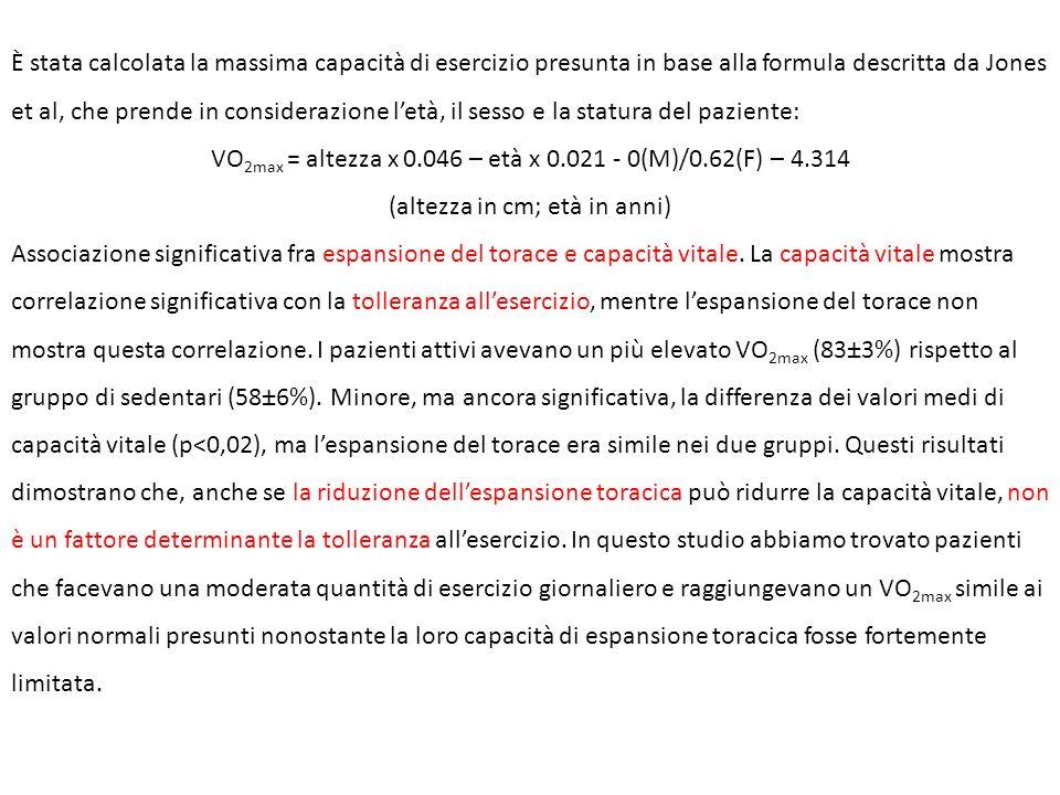 È stata calcolata la massima capacità di esercizio presunta in base alla formula descritta da Jones et al, che prende in considerazione letà, il sesso e la statura del paziente: VO 2max = altezza x 0.046 – età x 0.021 - 0(M)/0.62(F) – 4.314 (altezza in cm; età in anni) Associazione significativa fra espansione del torace e capacità vitale.