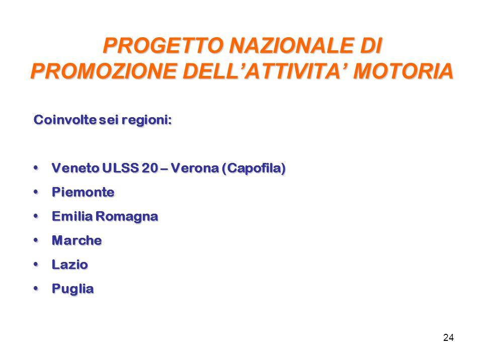 24 PROGETTO NAZIONALE DI PROMOZIONE DELLATTIVITA MOTORIA Coinvolte sei regioni: Veneto ULSS 20 – Verona (Capofila)Veneto ULSS 20 – Verona (Capofila) P
