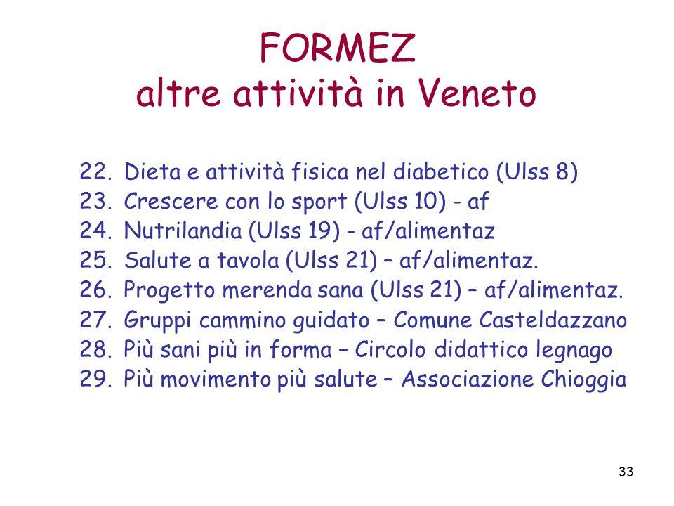 33 FORMEZ altre attività in Veneto 22.Dieta e attività fisica nel diabetico (Ulss 8) 23.Crescere con lo sport (Ulss 10) - af 24.Nutrilandia (Ulss 19)