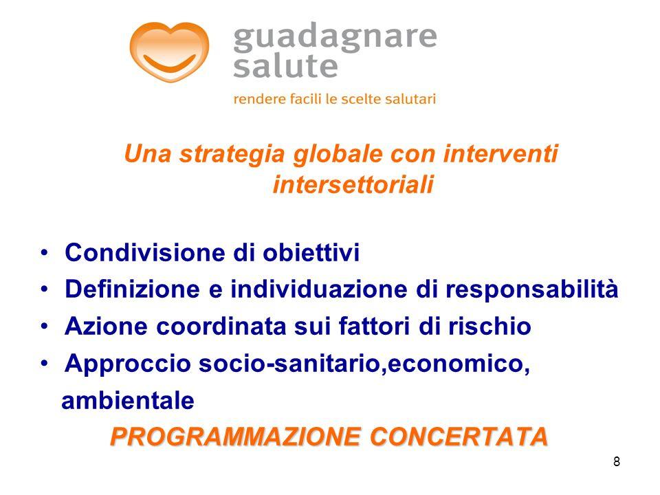 8 Una strategia globale con interventi intersettoriali Condivisione di obiettivi Definizione e individuazione di responsabilità Azione coordinata sui