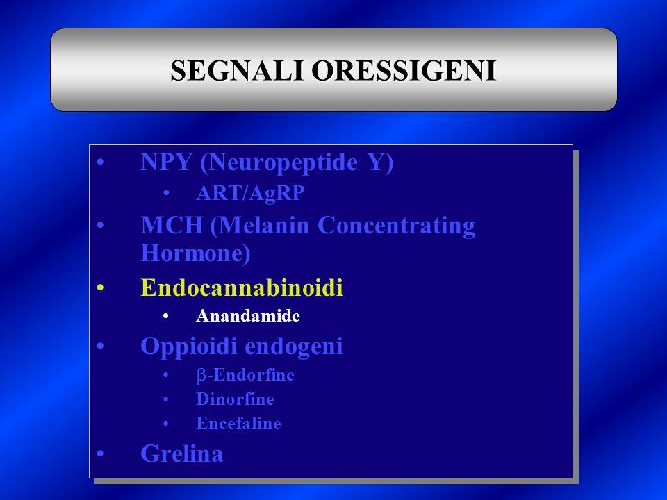 NPY (Neuropeptide Y) ART/AgRP MCH (Melanin Concentrating Hormone) Endocannabinoidi Anandamide Oppioidi endogeni -Endorfine Dinorfine Encefaline Grelin