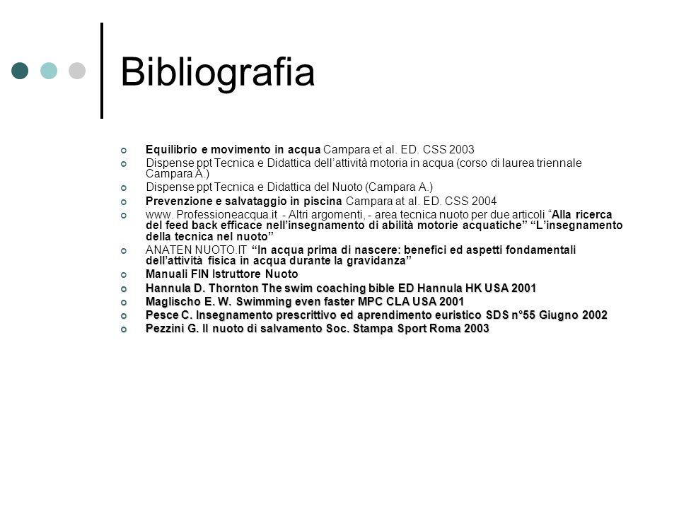 Bibliografia Equilibrio e movimento in acqua Campara et al. ED. CSS 2003 Dispense ppt Tecnica e Didattica dellattività motoria in acqua (corso di laur
