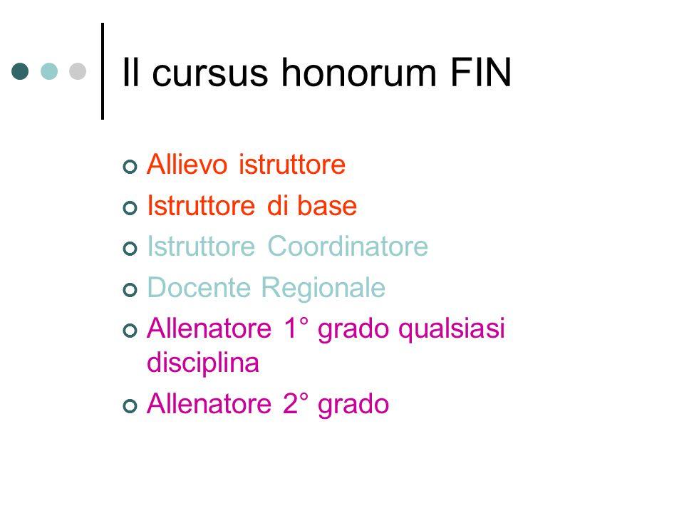 Il cursus honorum FIN Allievo istruttore Istruttore di base Istruttore Coordinatore Docente Regionale Allenatore 1° grado qualsiasi disciplina Allenatore 2° grado