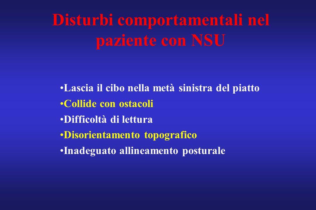 Disturbi comportamentali nel paziente con NSU Lascia il cibo nella metà sinistra del piatto Collide con ostacoli Difficoltà di lettura Disorientamento