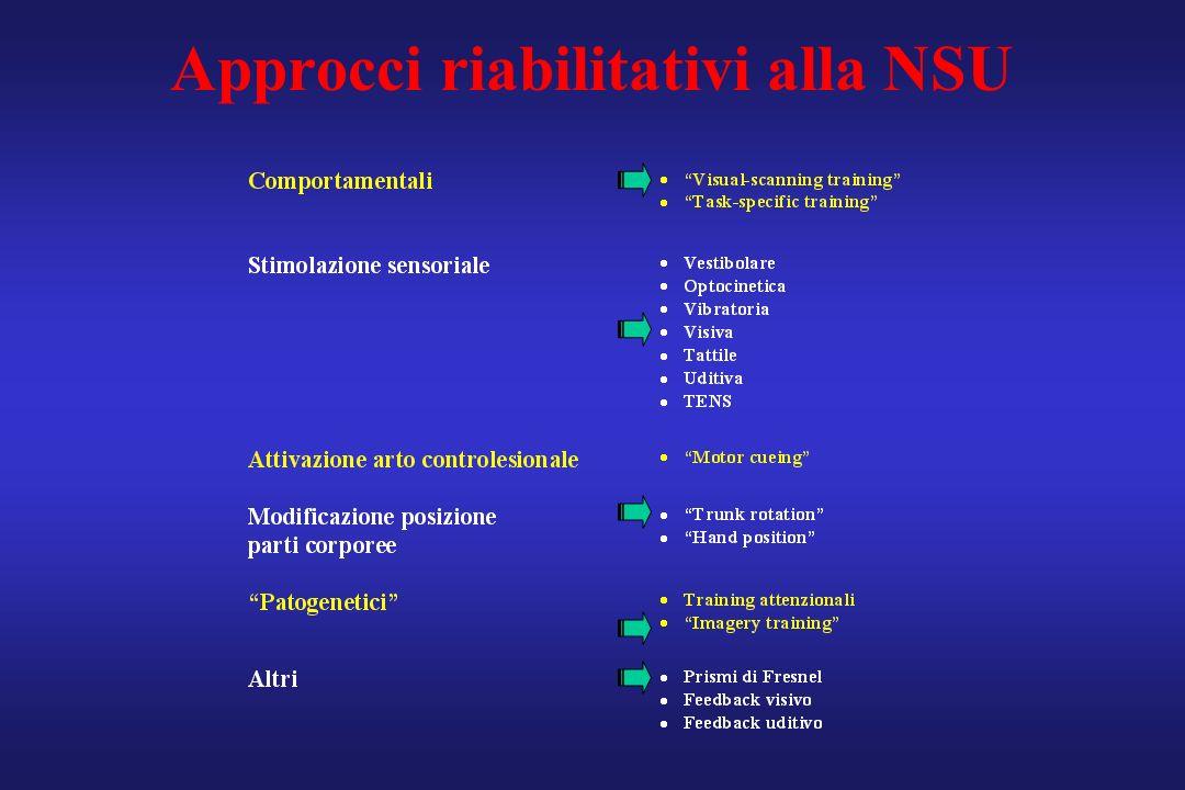 Approcci riabilitativi alla NSU