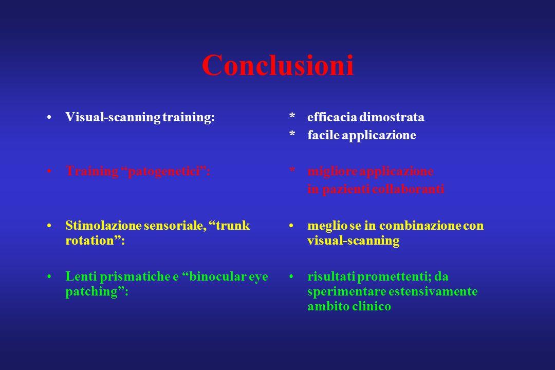Conclusioni Visual-scanning training: Training patogenetici: Stimolazione sensoriale, trunk rotation: Lenti prismatiche e binocular eye patching: * ef