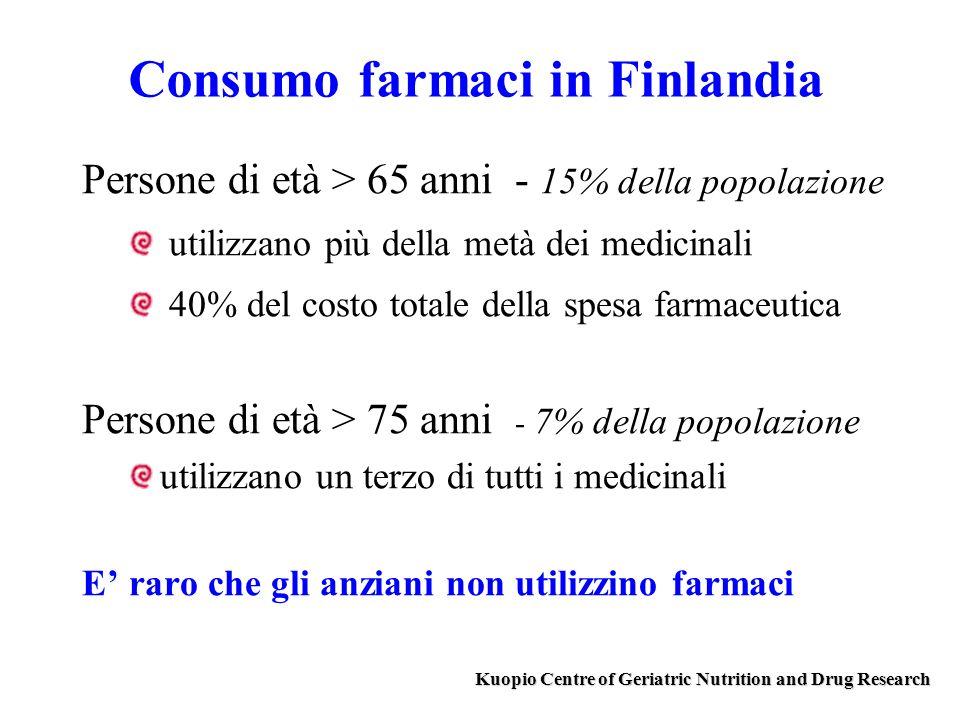 Consumo farmaci in Finlandia Persone di età > 65 anni - 15% della popolazione utilizzano più della metà dei medicinali 40% del costo totale della spes