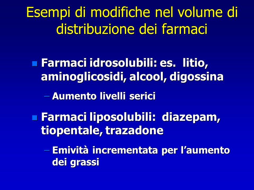 n Farmaci idrosolubili: es. litio, aminoglicosidi, alcool, digossina –Aumento livelli serici n Farmaci liposolubili: diazepam, tiopentale, trazadone –