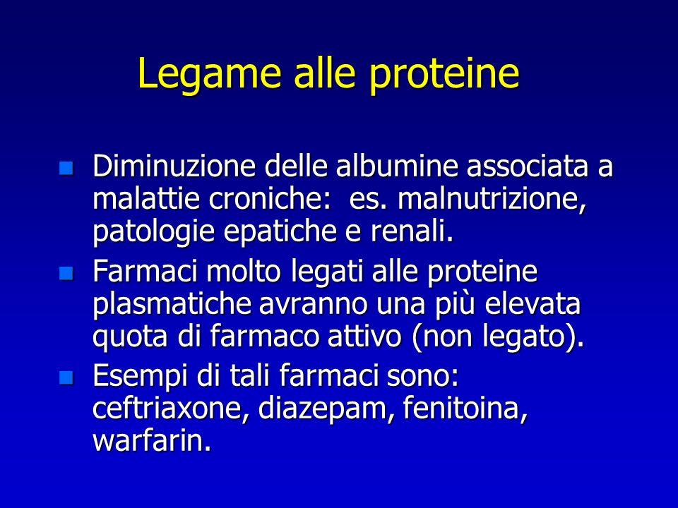 Legame alle proteine n Diminuzione delle albumine associata a malattie croniche: es. malnutrizione, patologie epatiche e renali. n Farmaci molto legat