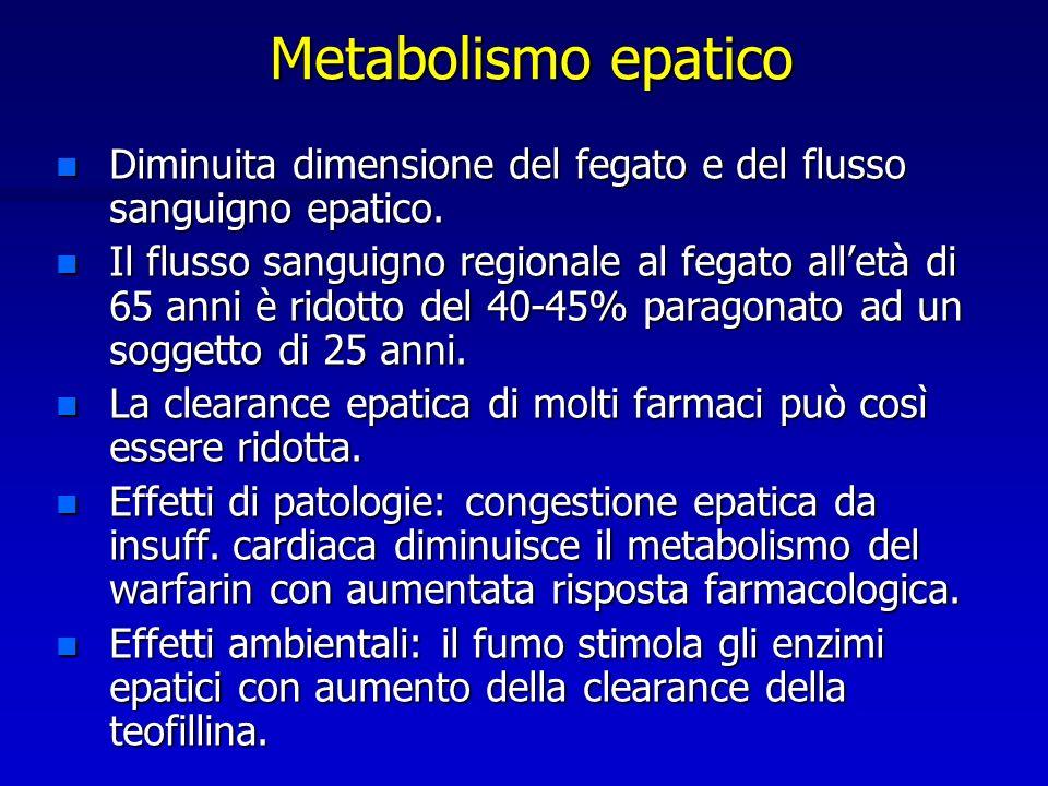 Metabolismo epatico n Diminuita dimensione del fegato e del flusso sanguigno epatico. n Il flusso sanguigno regionale al fegato alletà di 65 anni è ri