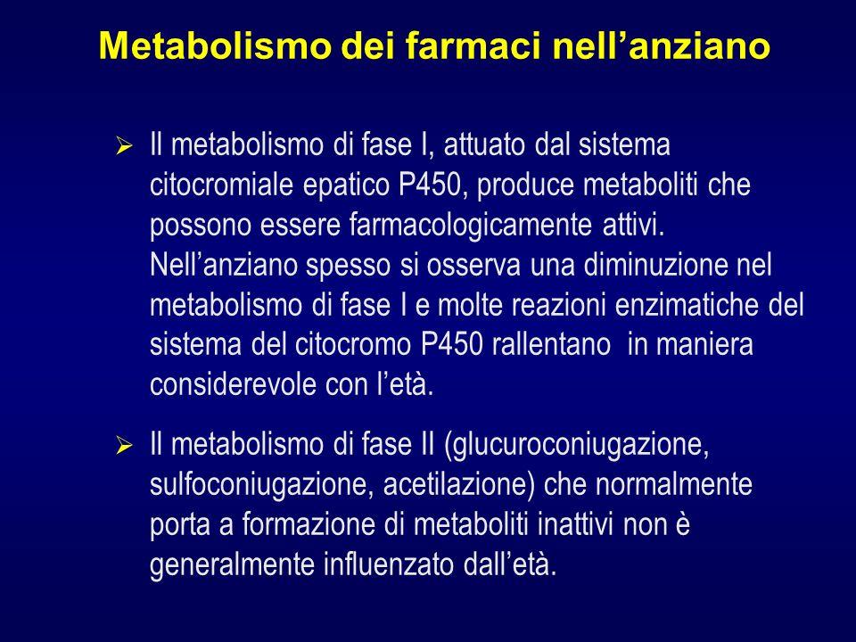 Metabolismo dei farmaci nellanziano Il metabolismo di fase I, attuato dal sistema citocromiale epatico P450, produce metaboliti che possono essere far