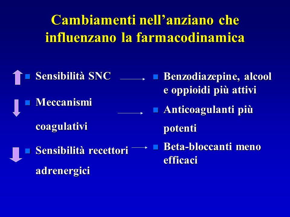Cambiamenti nellanziano che influenzano la farmacodinamica n Sensibilità SNC n Meccanismi coagulativi n Sensibilità recettori adrenergici n Benzodiaze