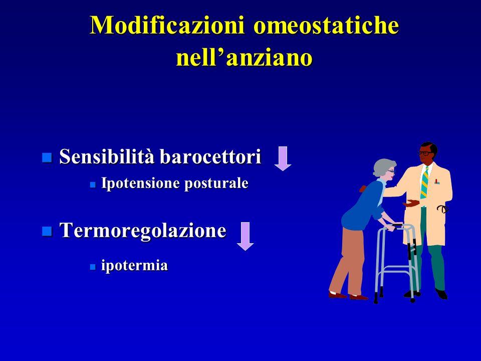 Modificazioni omeostatiche nellanziano n Sensibilità barocettori n Ipotensione posturale n Termoregolazione n ipotermia