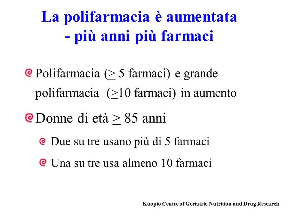 La polifarmacia è aumentata - più anni più farmaci Polifarmacia (> 5 farmaci) e grande polifarmacia (>10 farmaci) in aumento Donne di età > 85 anni Du