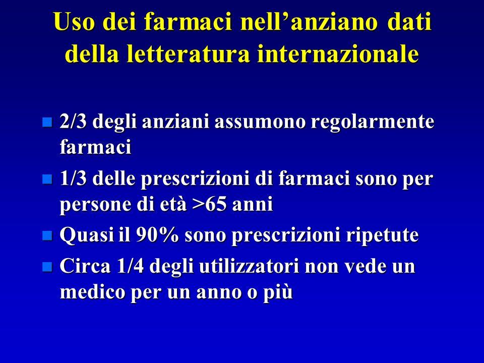 Uso dei farmaci nellanziano dati della letteratura internazionale n 2/3 degli anziani assumono regolarmente farmaci n 1/3 delle prescrizioni di farmac
