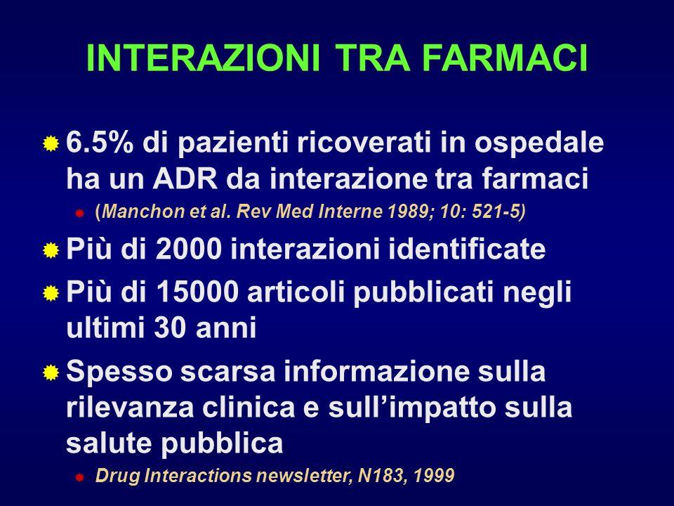 6.5% di pazienti ricoverati in ospedale ha un ADR da interazione tra farmaci (Manchon et al. Rev Med Interne 1989; 10: 521-5) Più di 2000 interazioni