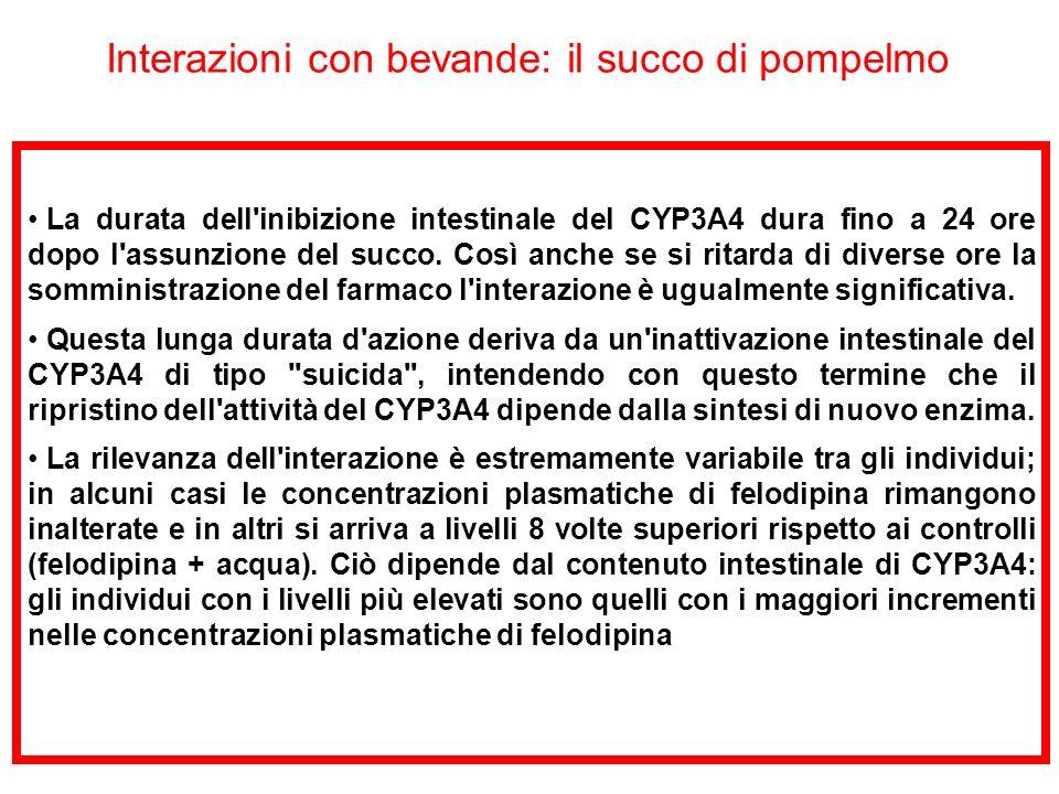 La durata dell'inibizione intestinale del CYP3A4 dura fino a 24 ore dopo l'assunzione del succo. Così anche se si ritarda di diverse ore la somministr