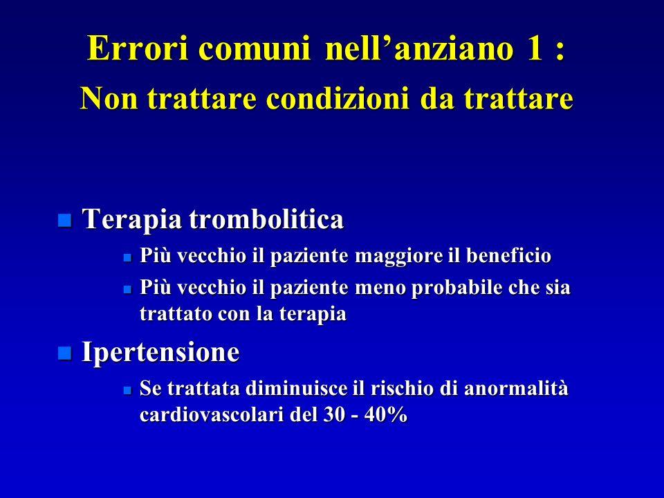 Errori comuni nellanziano 1 : Non trattare condizioni da trattare n Terapia trombolitica n Più vecchio il paziente maggiore il beneficio n Più vecchio
