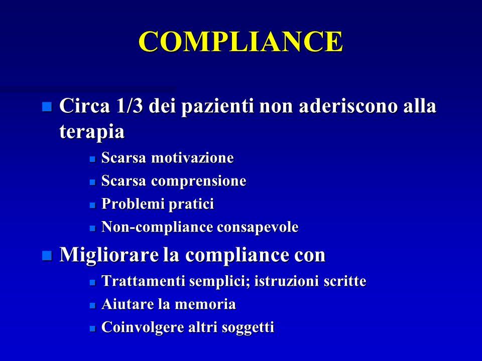 COMPLIANCE n Circa 1/3 dei pazienti non aderiscono alla terapia n Scarsa motivazione n Scarsa comprensione n Problemi pratici n Non-compliance consape