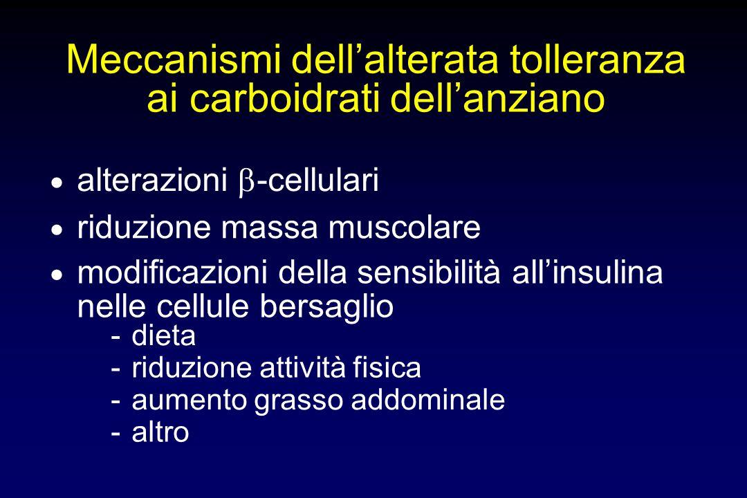 Modificazioni endocrine patologiche molto frequenti nellanziano alterazioni tolleranza ai carboidrati (spesso misconosciute o trascurate) disfunzioni
