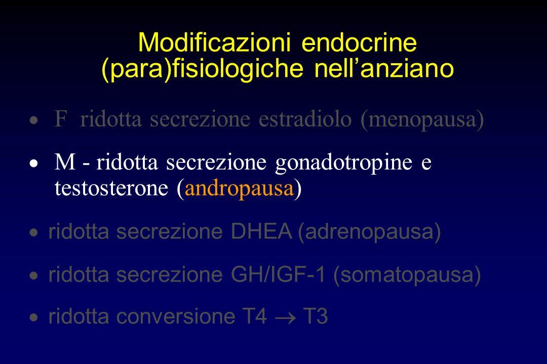 Conseguenze della menopausa - disturbi vasomotori - abbassamento tono dellumore - disturbi vaginali e urinari - modificazioni somatiche - declino cogn