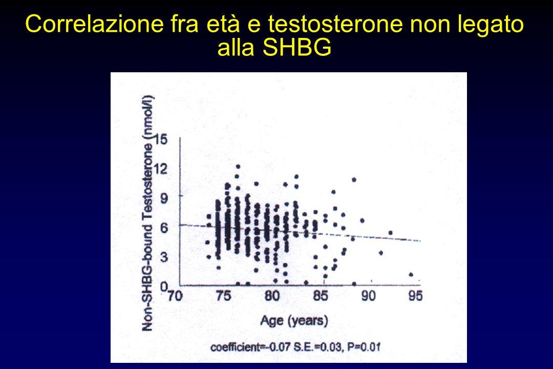 Correlazioni fra età e livelli degli sterodi sessuali nelluomo