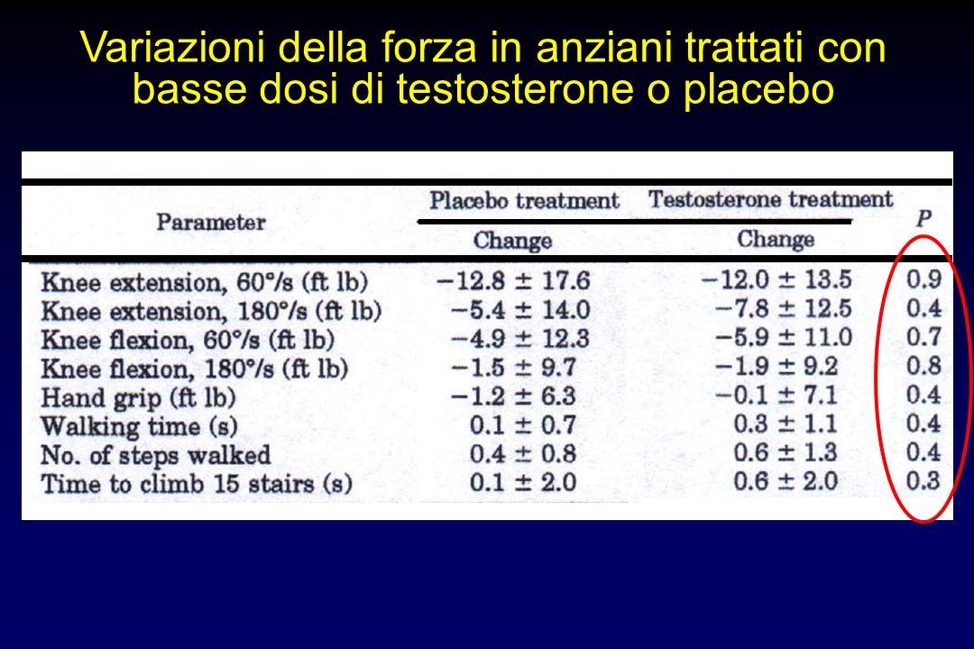 Percezione della capacità fisica e relazione fra livelli basali di testosterone ed effetto della terapia in anziani trattati con basse dosi di testost