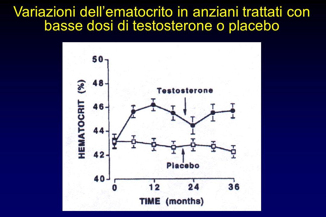 Principali inconvenienti della terapia sostitutiva con testosterone aumento volume prostatico aumento emoglobinemia/ematocrito rischio carcinoma prost