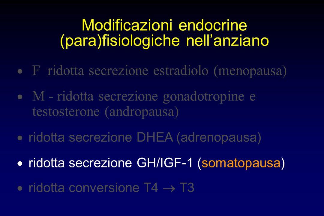 Principali effetti benefici della supplementazione con DHEA nellanimale effetto anti-obesità effetto anti-diabetico effetto anti-aterogeno effetto ant