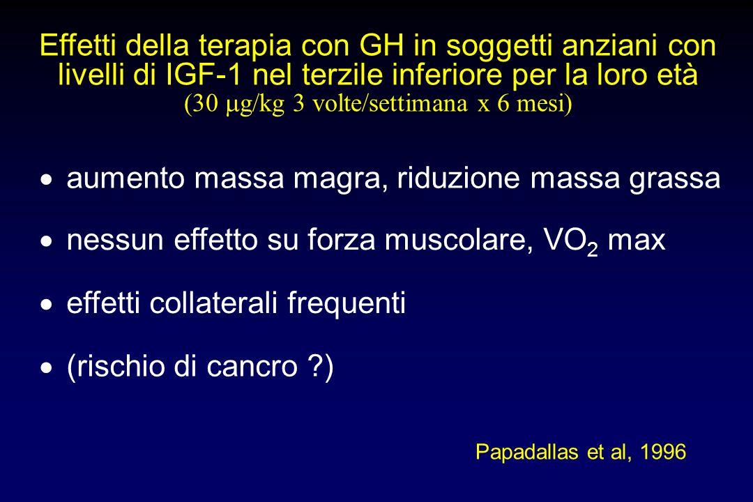 Variazioni metaboliche in soggetti adulti con deficit di GH trattati per un anno con GH (0.15-1.0 mg/die) o non trattati ControlliTrattatiNon trattati