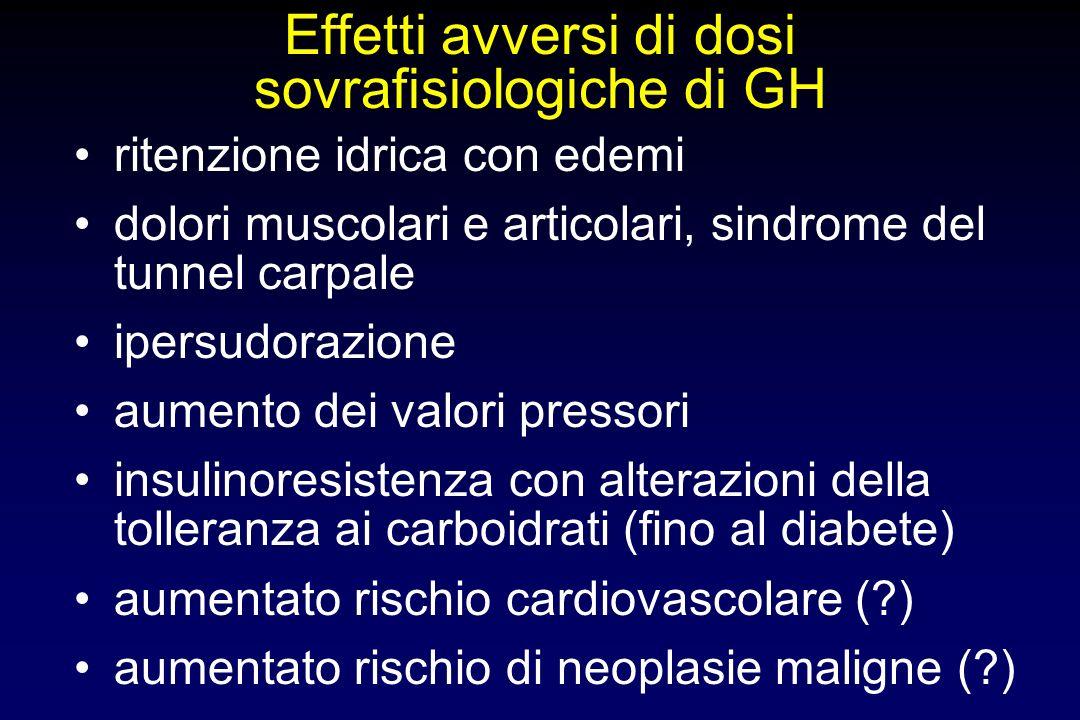 Effetti della terapia con GH in soggetti anziani con livelli di IGF-1 nel terzile inferiore per la loro età (30 g/kg 3 volte/settimana x 6 mesi) aumen
