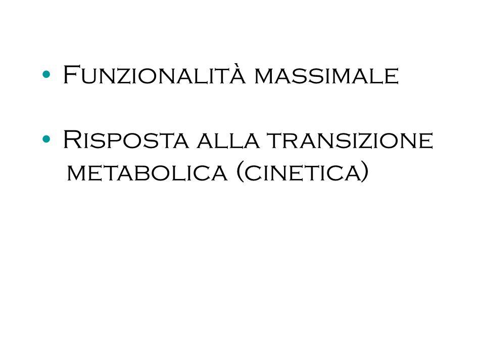 Funzionalità massimale Risposta alla transizione metabolica (cinetica)