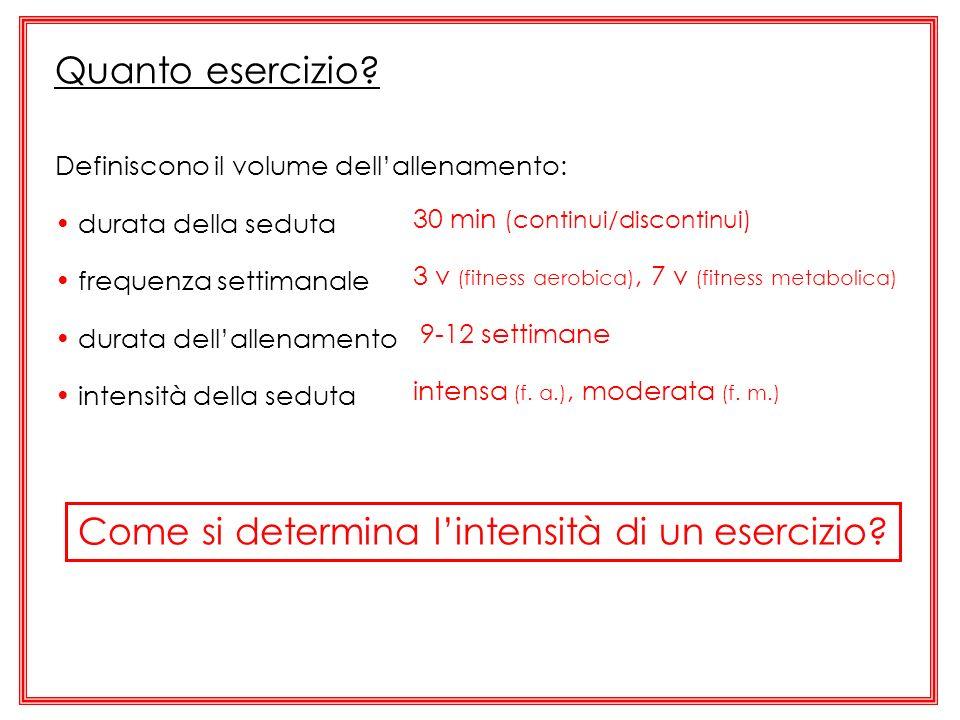 Definiscono il volume dellallenamento: durata della seduta frequenza settimanale durata dellallenamento intensità della seduta 30 min (continui/discon