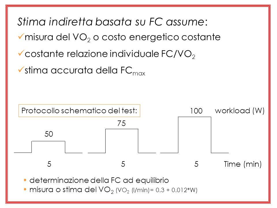 Stima indiretta basata su FC assume: misura del VO 2 o costo energetico costante costante relazione individuale FC/VO 2 stima accurata della FC max 5