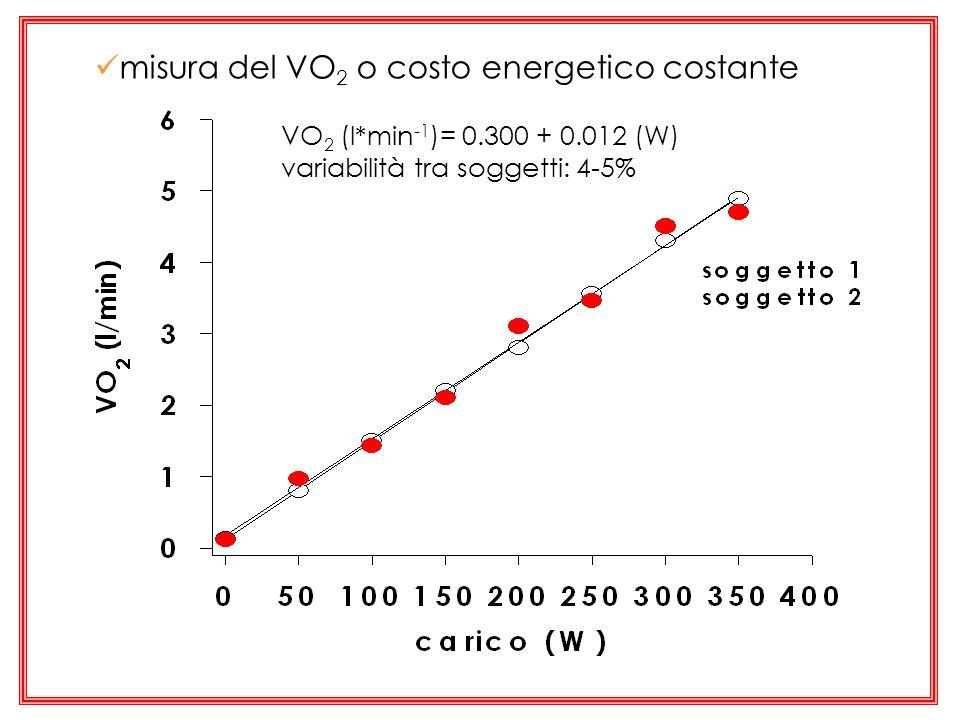 misura del VO 2 o costo energetico costante VO 2 (l*min -1 )= 0.300 + 0.012 (W) variabilità tra soggetti: 4-5%