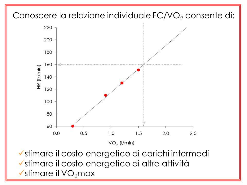 Conoscere la relazione individuale FC/VO 2 consente di: stimare il costo energetico di carichi intermedi stimare il costo energetico di altre attività