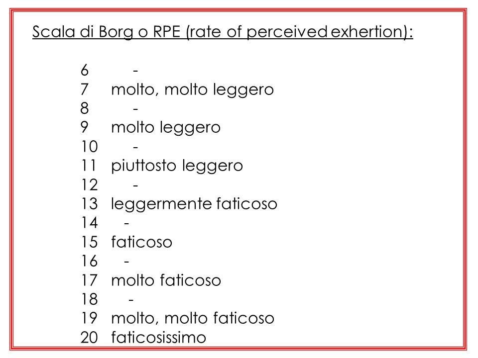 Scala di Borg o RPE (rate of perceived exhertion): 6 - 7 molto, molto leggero 8 - 9 molto leggero 10 - 11 piuttosto leggero 12 - 13 leggermente fatico