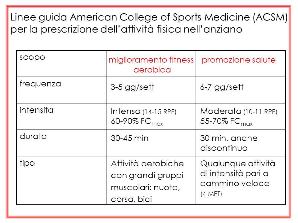 Linee guida American College of Sports Medicine (ACSM) per la prescrizione dellattività fisica nellanziano scopo frequenza intensita durata tipo migli